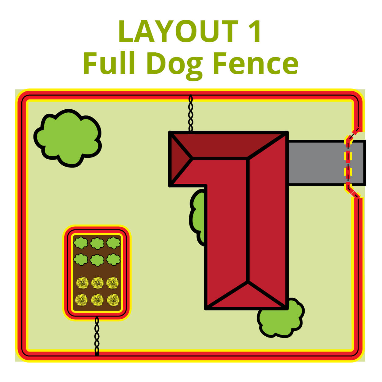 Dog Fence Whole Property Layout