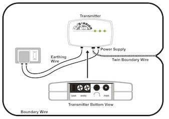 Pet Barrier Transmitter Diagram